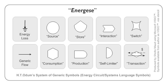 energy_systems_symbols